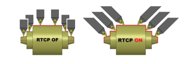 RTCP Fidia