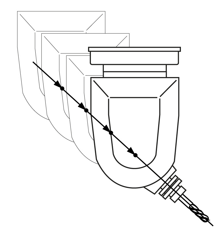 Movement along the axis defined by the virtual quill