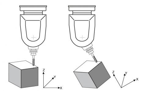 Rotación del sistema de referencia