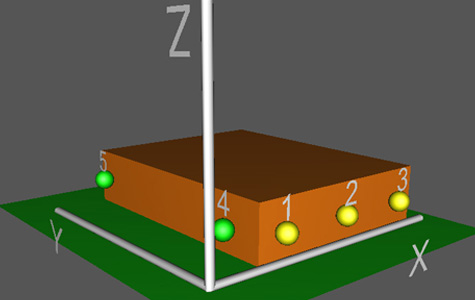 Alineación del sistema de referencia en base a las mediciones realizadas sobre la pieza