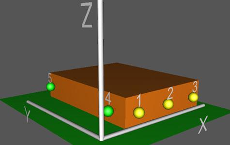 Ausrichtung des Referenzsystems auf der Grundlage der auf dem Werkstück gemachten Messungen.